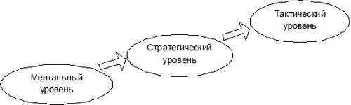 1349615002_strelki